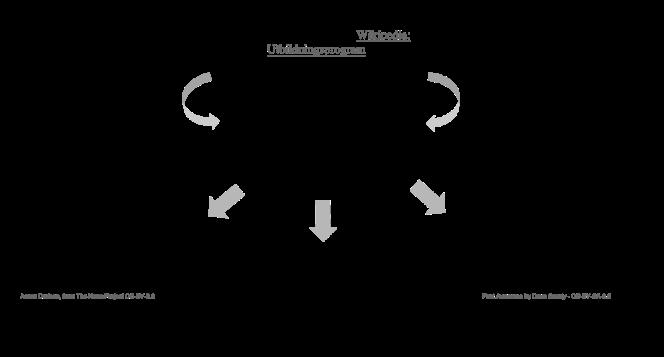 Wikipediapedagogen_för_badges_(3).svg